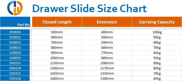 100kg Soft Roller DrawerSlides