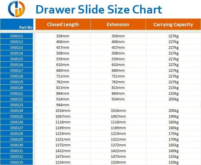 227kg Locking DrawerSlides Titan Series