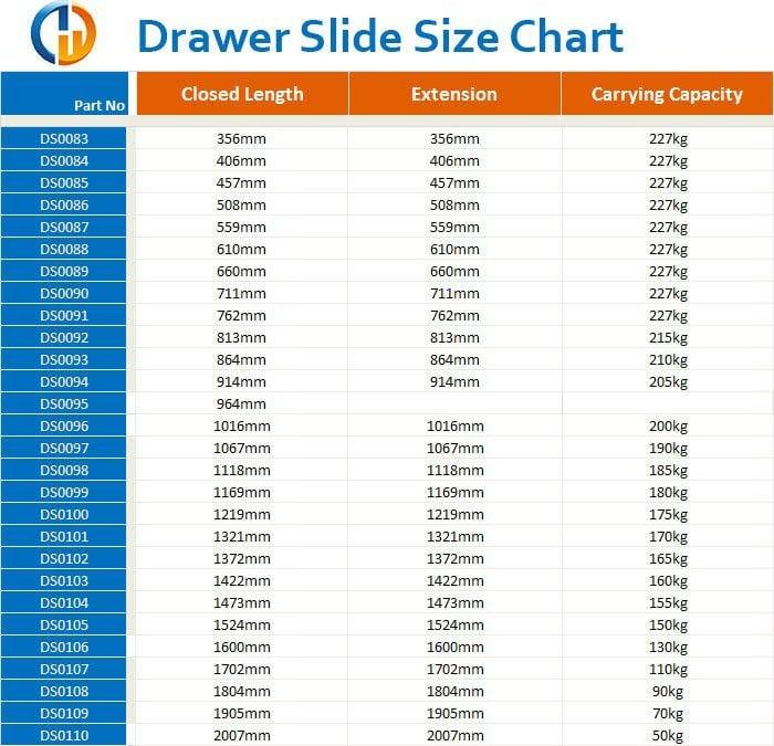 227kg Non Locking DrawerSlides