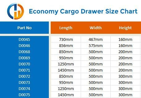 economy cargo drawer size chart 1